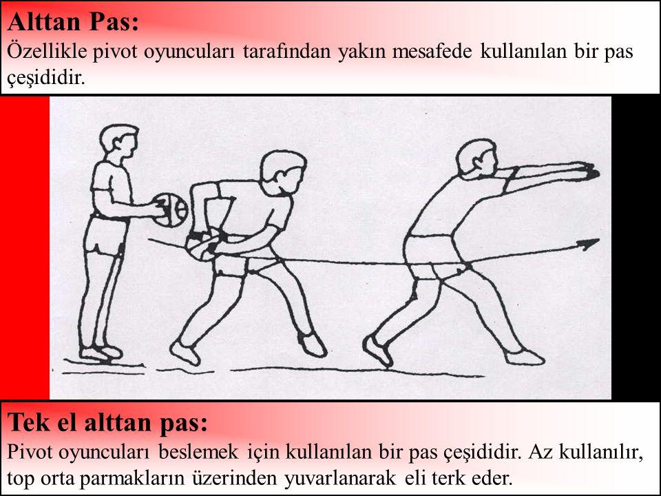 Alınır ve bilek hareketi ele pas verilir.