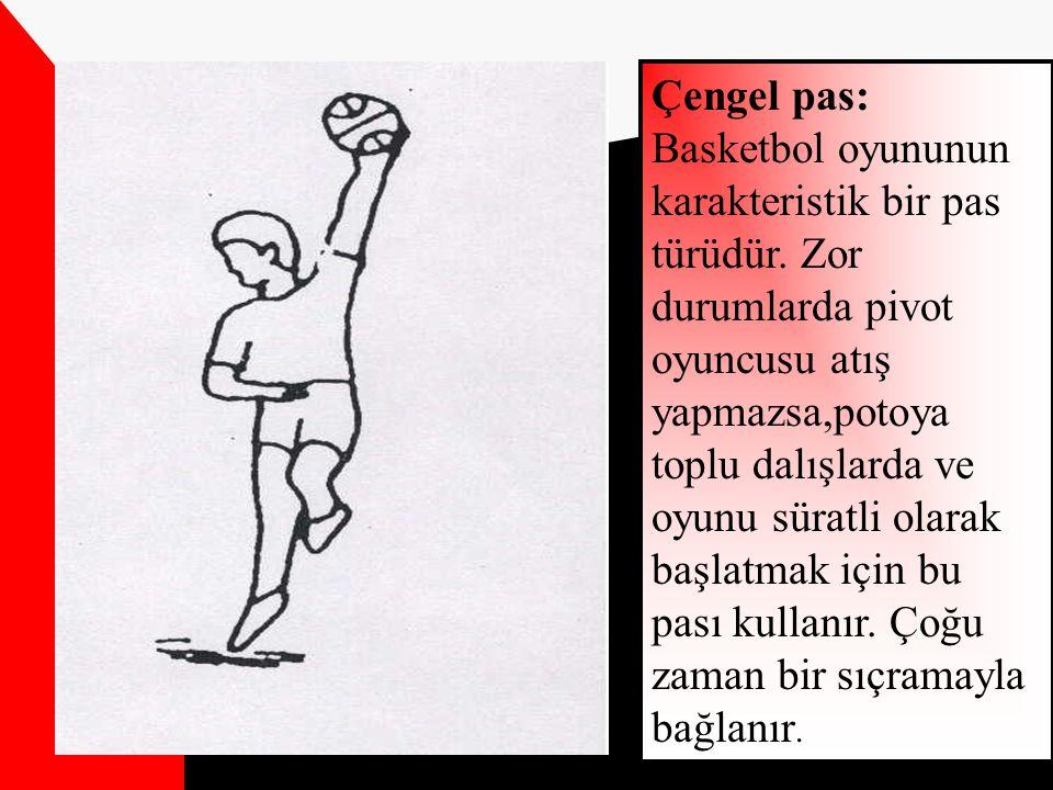 Alttan Pas: Özellikle pivot oyuncuları tarafından yakın mesafede kullanılan bir pas çeşididir. Tek el alttan pas: Pivot oyuncuları beslemek için kulla