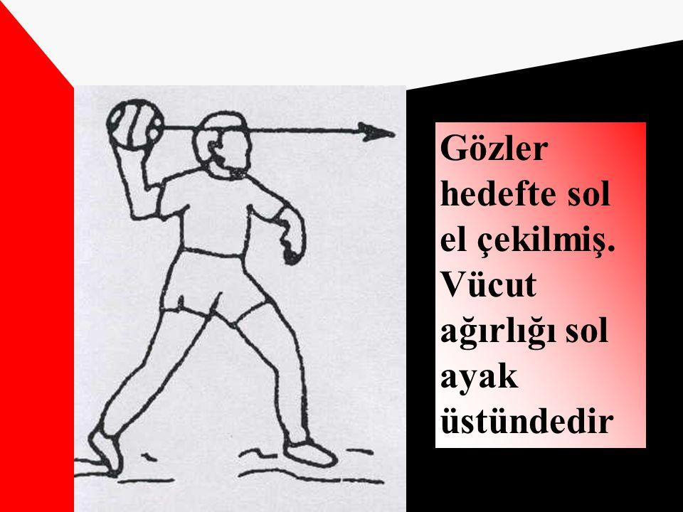 Gözler hedefte sol el çekilmiş. Vücut ağırlığı sol ayak üstündedir