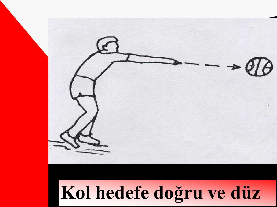 Yerden Pas: Topun tutuluşu ve elden çıkarılması göğüs pasındaki gibidir.