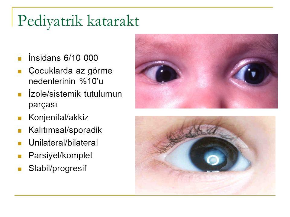 Pediyatrik katarakt  İnsidans 6/10 000  Çocuklarda az görme nedenlerinin %10'u  İzole/sistemik tutulumun parçası  Konjenital/akkiz  Kalıtımsal/sp