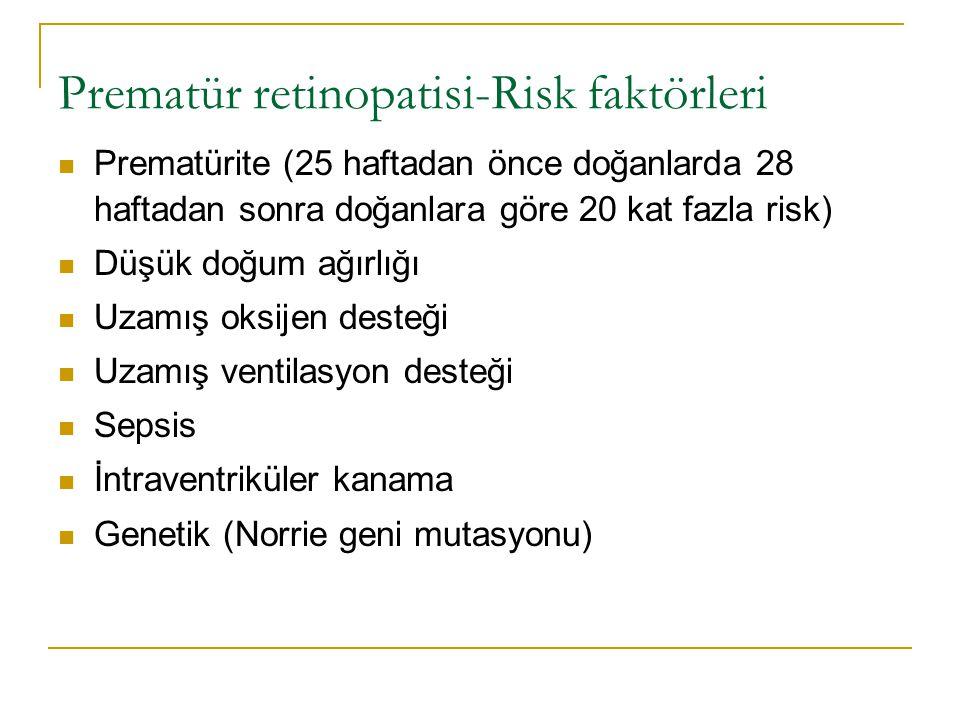 Prematür retinopatisi-Risk faktörleri  Prematürite (25 haftadan önce doğanlarda 28 haftadan sonra doğanlara göre 20 kat fazla risk)  Düşük doğum ağı