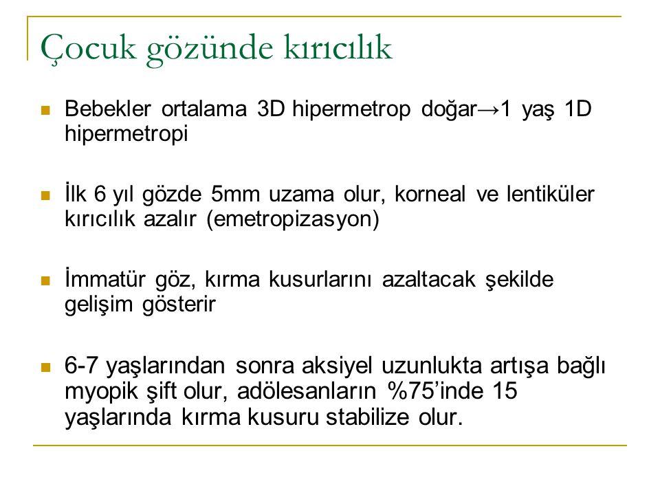 Çocuk gözünde kırıcılık  Bebekler ortalama 3D hipermetrop doğar→1 yaş 1D hipermetropi  İlk 6 yıl gözde 5mm uzama olur, korneal ve lentiküler kırıcıl