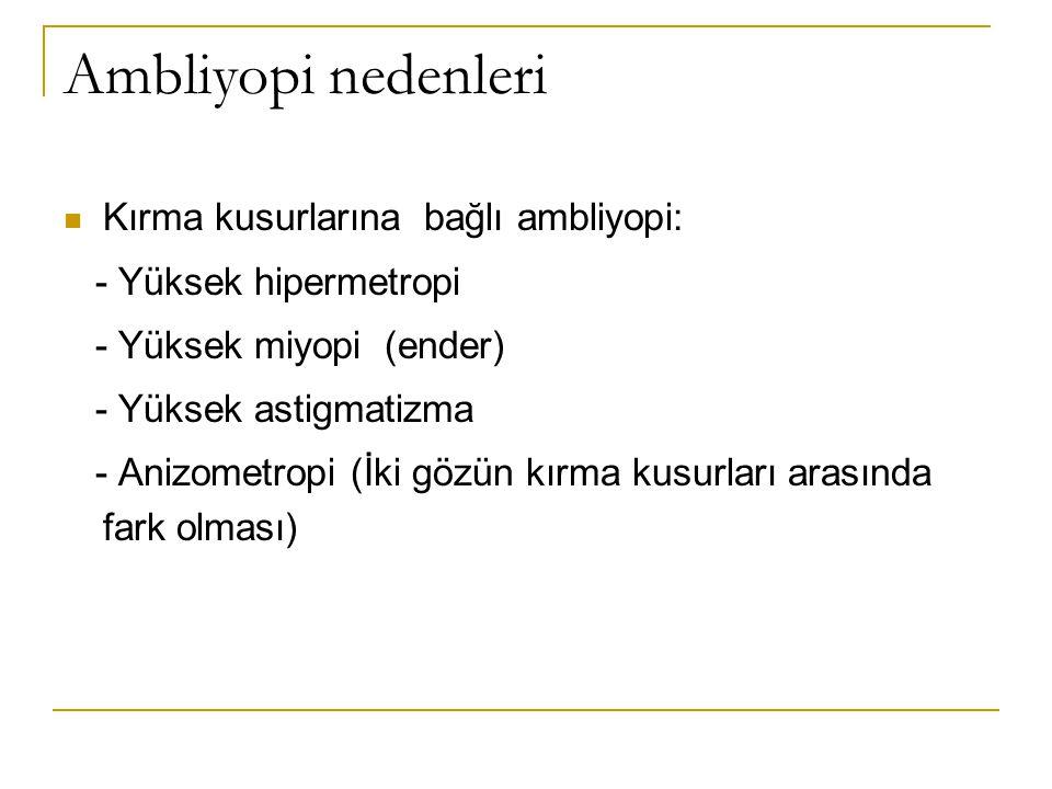 Ambliyopi nedenleri  Kırma kusurlarına bağlı ambliyopi: - Yüksek hipermetropi - Yüksek miyopi (ender) - Yüksek astigmatizma - Anizometropi (İki gözün