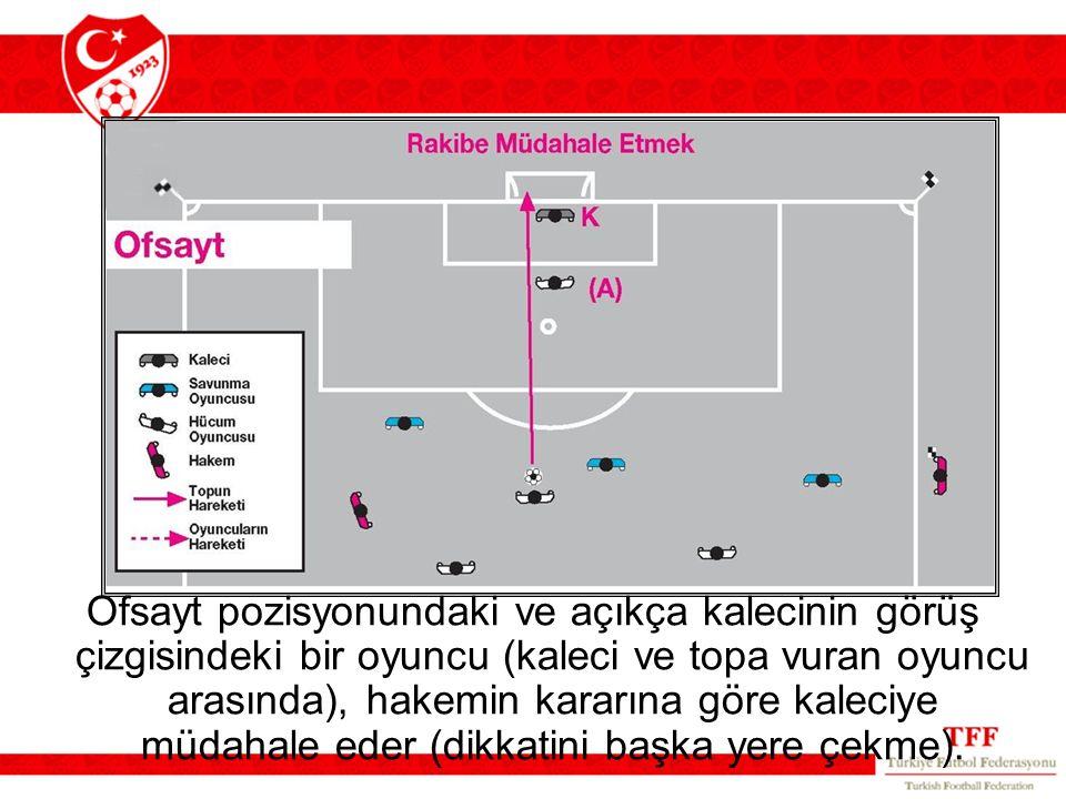 Ofsayt pozisyonundaki ve açıkça kalecinin görüş çizgisindeki bir oyuncu (kaleci ve topa vuran oyuncu arasında), hakemin kararına göre kaleciye müdahal
