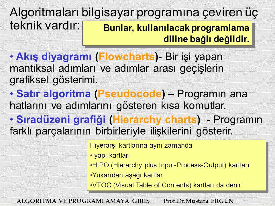 ALGORİTMA VE PROGRAMLAMAYA GİRİŞ Prof.Dr.Mustafa ERGÜN Algoritmaları bilgisayar programına çeviren üç teknik vardır: • Akış diyagramı (Flowcharts)- Bir işi yapan mantıksal adımları ve adımlar arası geçişlerin grafiksel gösterimi.