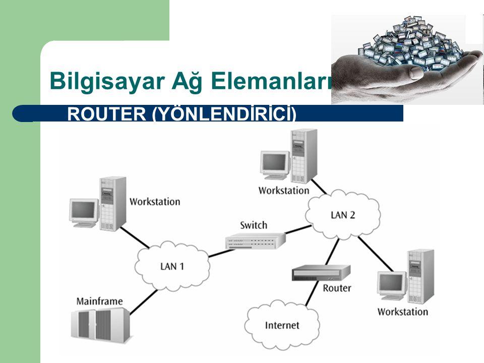 Bilgisayar Ağ Elemanları  ROUTER (YÖNLENDİRİCİ)