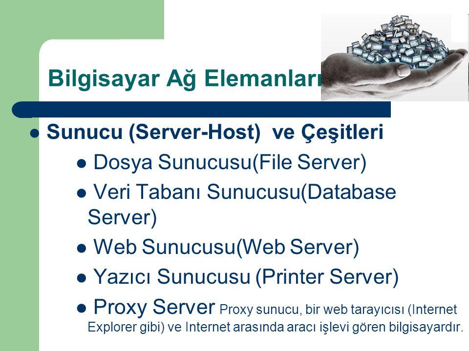Bilgisayar Ağ Elemanları  Sunucu (Server-Host) ve Çeşitleri  Dosya Sunucusu(File Server)  Veri Tabanı Sunucusu(Database Server)  Web Sunucusu(Web Server)  Yazıcı Sunucusu (Printer Server)  Proxy Server Proxy sunucu, bir web tarayıcısı (Internet Explorer gibi) ve Internet arasında aracı işlevi gören bilgisayardır.