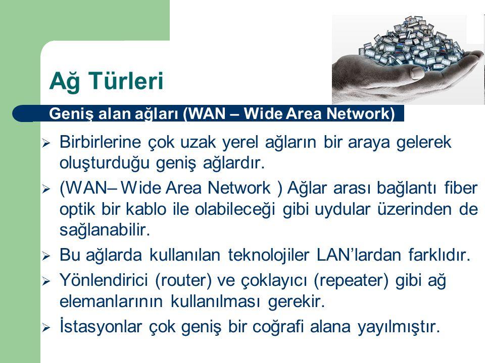 Ağ Türleri  Birbirlerine çok uzak yerel ağların bir araya gelerek oluşturduğu geniş ağlardır.