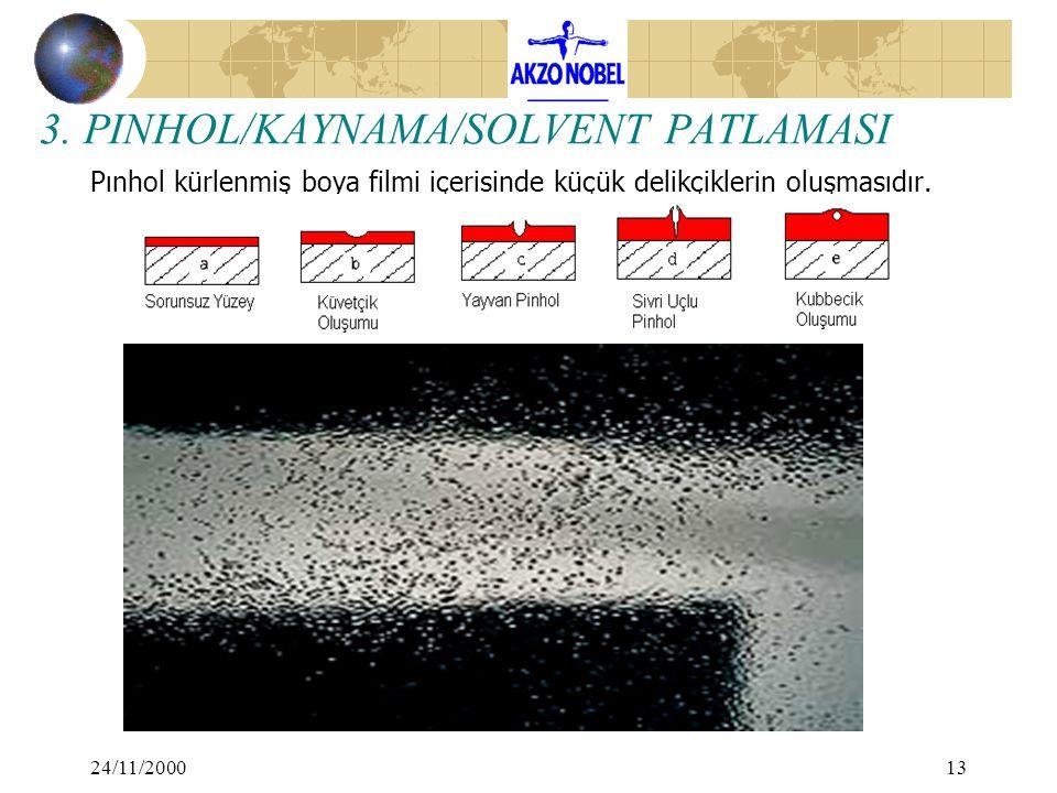 24/11/200013 3. PINHOL/KAYNAMA/SOLVENT PATLAMASI Pınhol kürlenmiş boya filmi içerisinde küçük delikçiklerin oluşmasıdır.