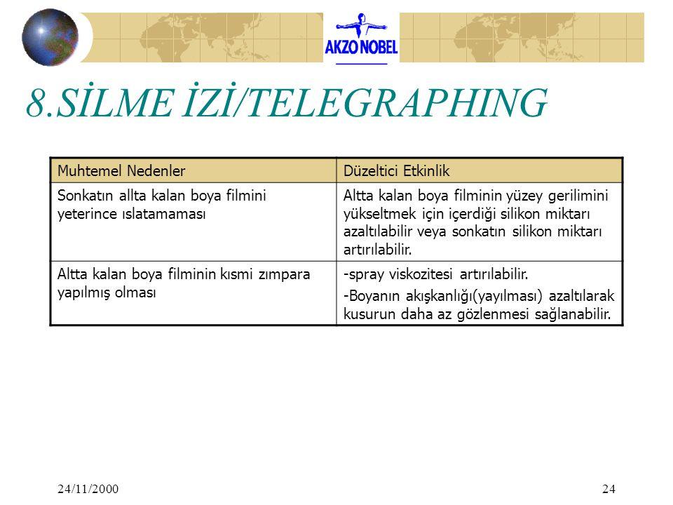 24/11/200024 Muhtemel NedenlerDüzeltici Etkinlik Sonkatın allta kalan boya filmini yeterince ıslatamaması Altta kalan boya filminin yüzey gerilimini y