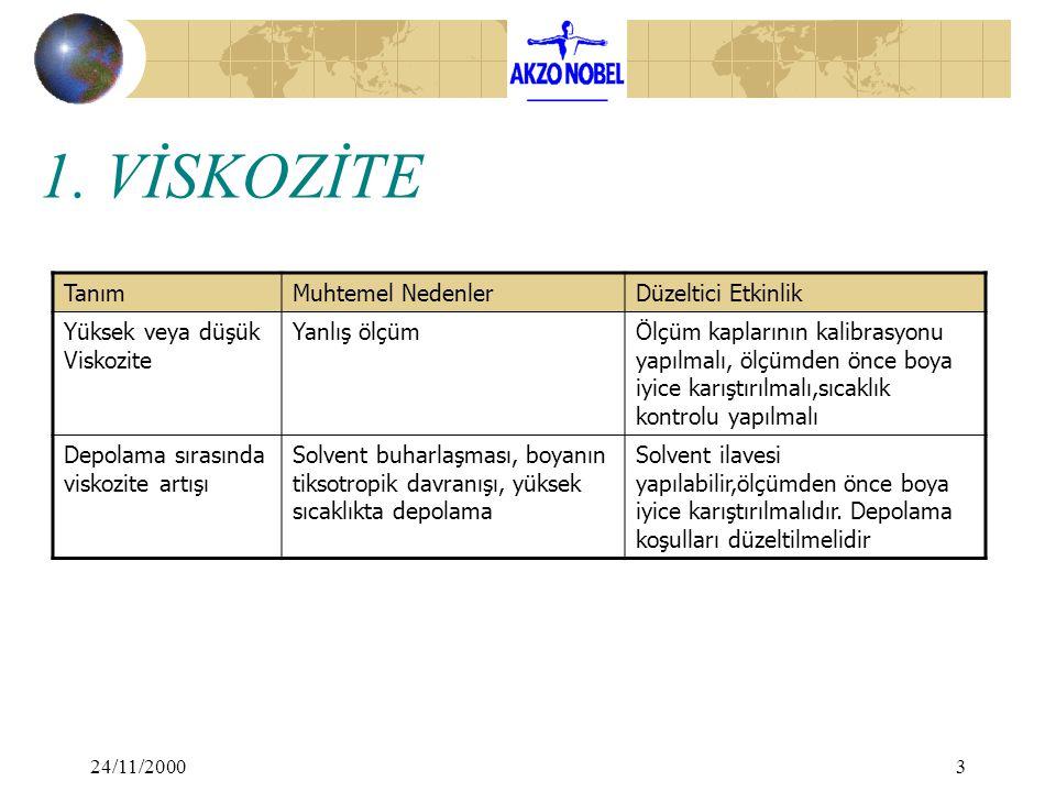 24/11/20003 1. VİSKOZİTE TanımMuhtemel NedenlerDüzeltici Etkinlik Yüksek veya düşük Viskozite Yanlış ölçümÖlçüm kaplarının kalibrasyonu yapılmalı, ölç
