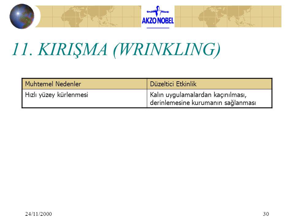 24/11/200030 11. KIRIŞMA (WRINKLING) Muhtemel NedenlerDüzeltici Etkinlik Hızlı yüzey kürlenmesiKalın uygulamalardan kaçınılması, derinlemesine kuruman
