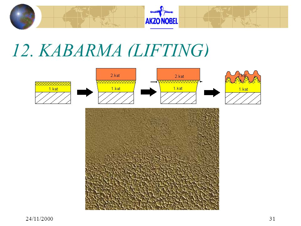 24/11/200031 12. KABARMA (LIFTING)