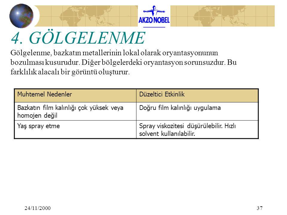 24/11/200037 4. GÖLGELENME Gölgelenme, bazkatın metallerinin lokal olarak oryantasyonunun bozulması kusurudur. Diğer bölgelerdeki oryantasyon sorunsuz