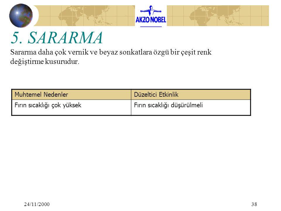 24/11/200038 5. SARARMA Sararma daha çok vernik ve beyaz sonkatlara özgü bir çeşit renk değiştirme kusurudur. Muhtemel NedenlerDüzeltici Etkinlik Fırı