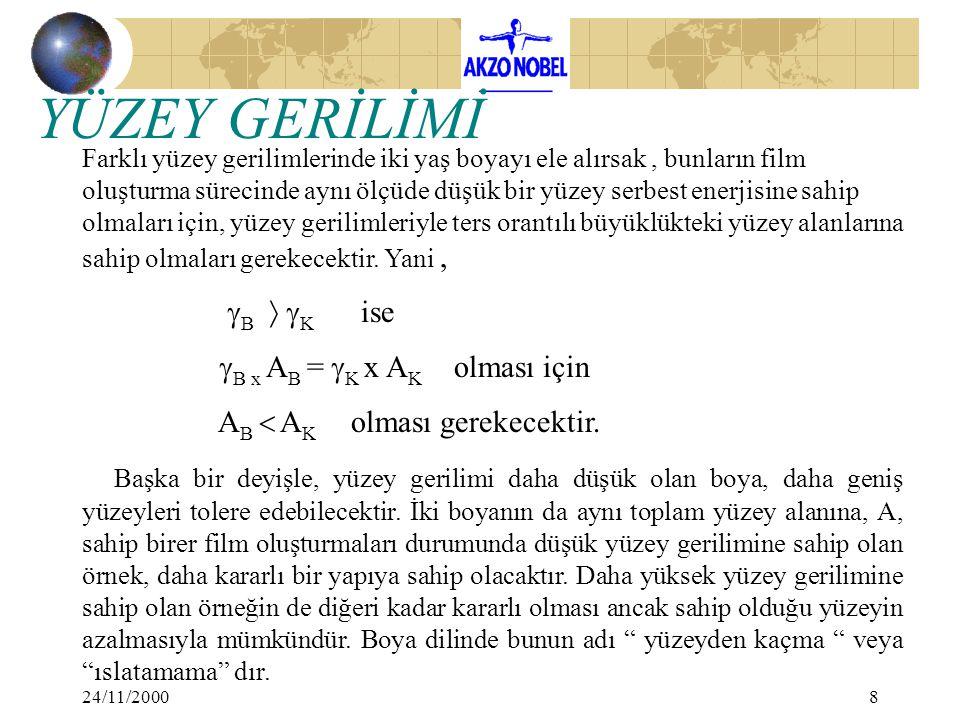 24/11/200039 KURU FİLM ÖZELLİKLERİYLE İLGİLİ KUSURLAR 1.