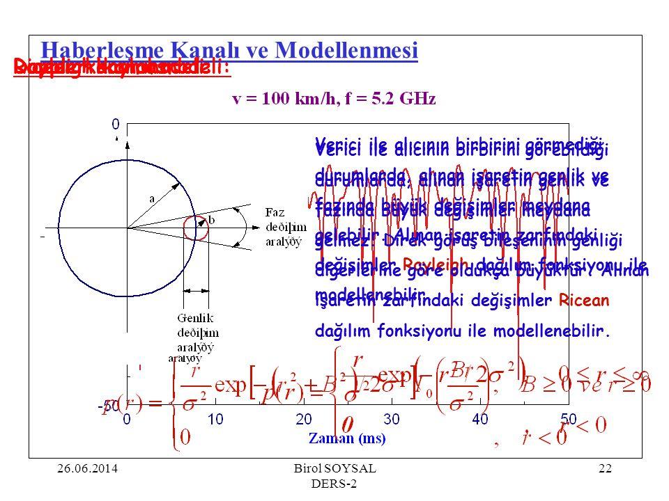26.06.2014Birol SOYSAL DERS-2 22 Haberleşme Kanalı ve Modellenmesi Rayleigh kanal modeli: Verici ile alıcının birbirini görmediği durumlarda, alınan işaretin genlik ve fazında büyük değişimler meydana gelebilir.