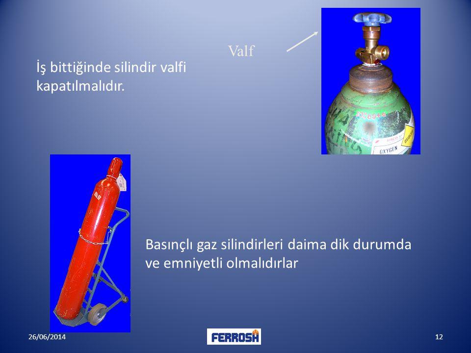 İş bittiğinde silindir valfi kapatılmalıdır. Basınçlı gaz silindirleri daima dik durumda ve emniyetli olmalıdırlar Valf 26/06/201412