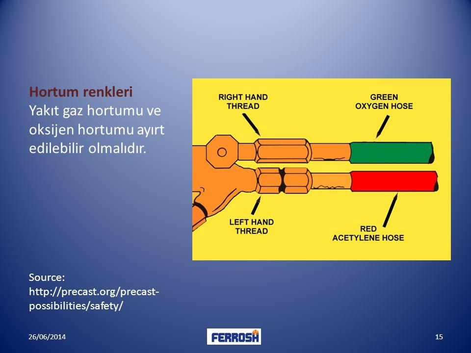 Hortum renkleri Yakıt gaz hortumu ve oksijen hortumu ayırt edilebilir olmalıdır. Source: http://precast.org/precast- possibilities/safety/ 26/06/20141