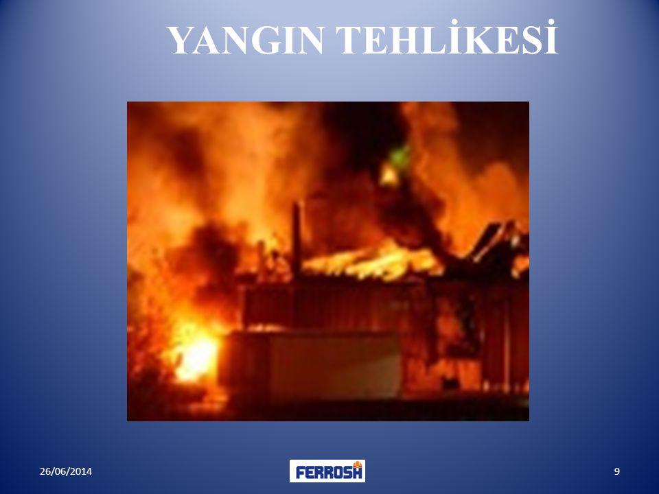 YANGIN TEHLİKESİ 26/06/20149