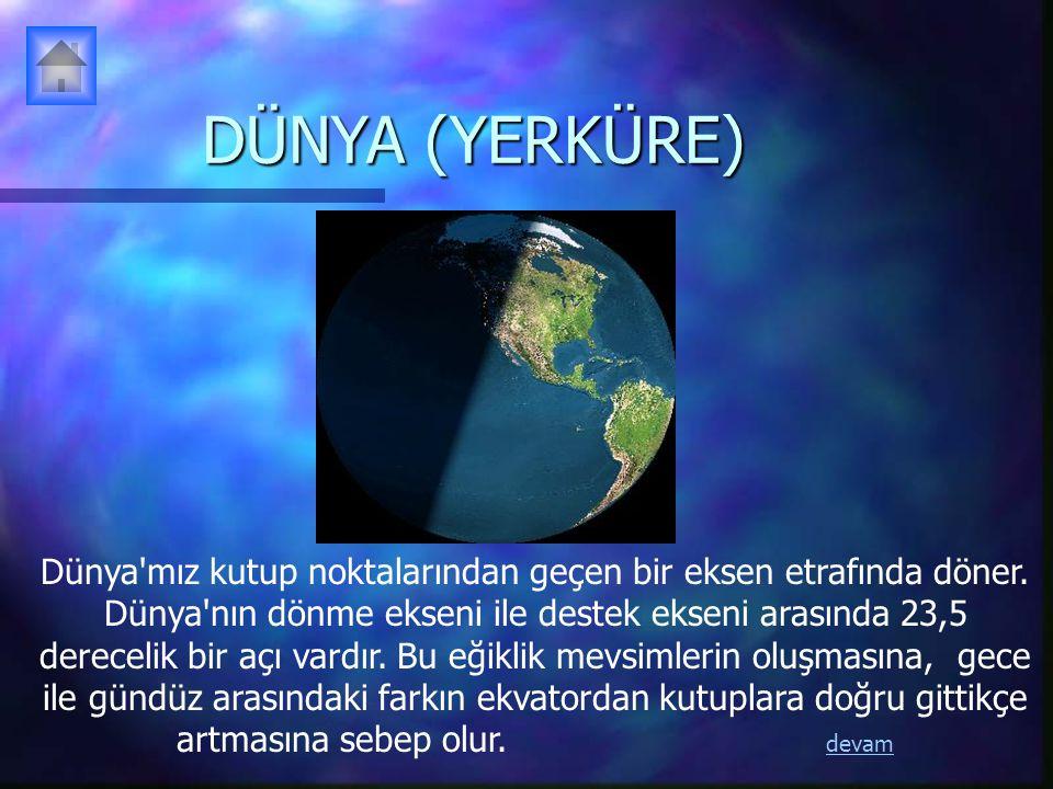DÜNYA (YERKÜRE) Dünya'mız kutup noktalarından geçen bir eksen etrafında döner. Dünya'nın dönme ekseni ile destek ekseni arasında 23,5 derecelik bir aç