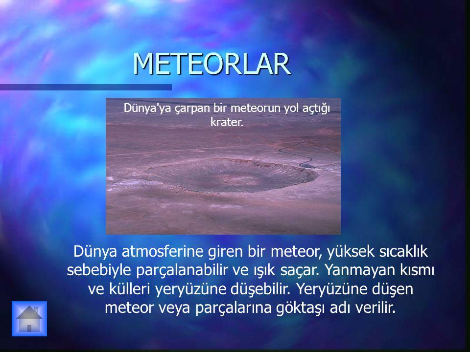 METEORLAR Dünya atmosferine giren bir meteor, yüksek sıcaklık sebebiyle parçalanabilir ve ışık saçar. Yanmayan kısmı ve külleri yeryüzüne düşebilir. Y