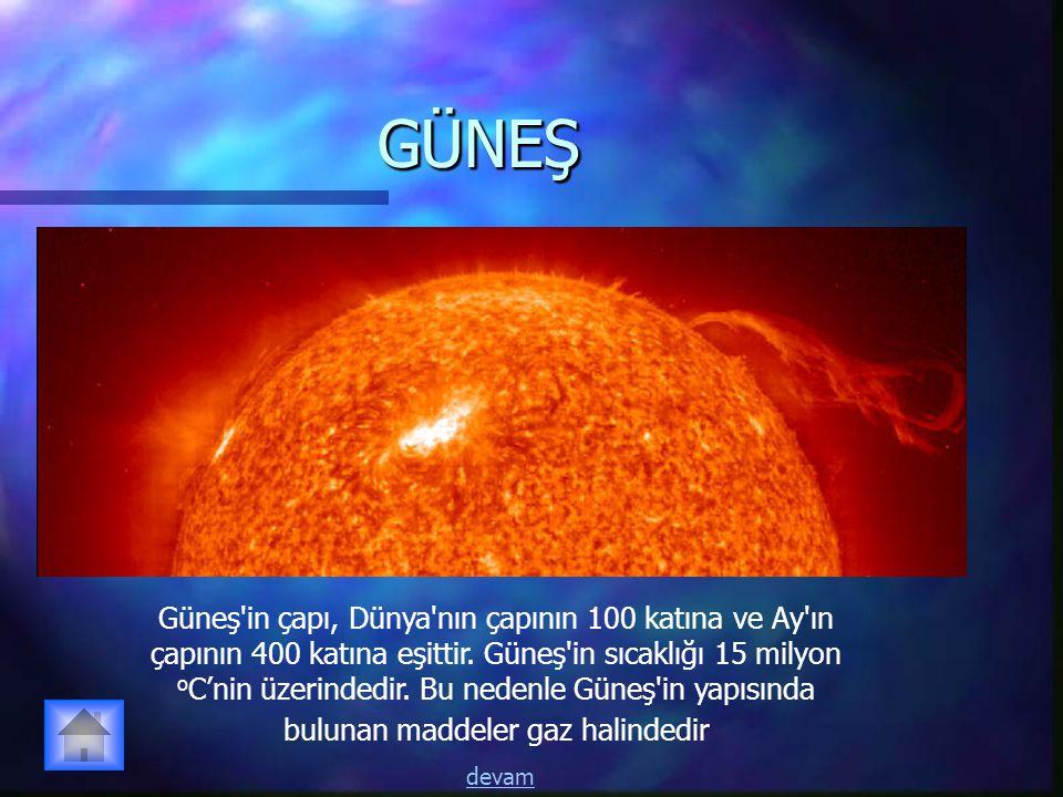 GÜNEŞGÜNEŞ Güneş'in çapı, Dünya'nın çapının 100 katına ve Ay'ın çapının 400 katına eşittir. Güneş'in sıcaklığı 15 milyon o C'nin üzerindedir. Bu neden