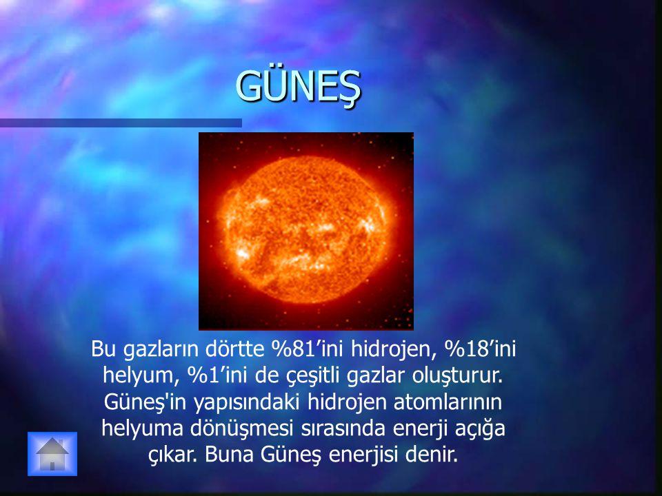 GÜNEŞGÜNEŞ Bu gazların dörtte %81'ini hidrojen, %18'ini helyum, %1'ini de çeşitli gazlar oluşturur. Güneş'in yapısındaki hidrojen atomlarının helyuma
