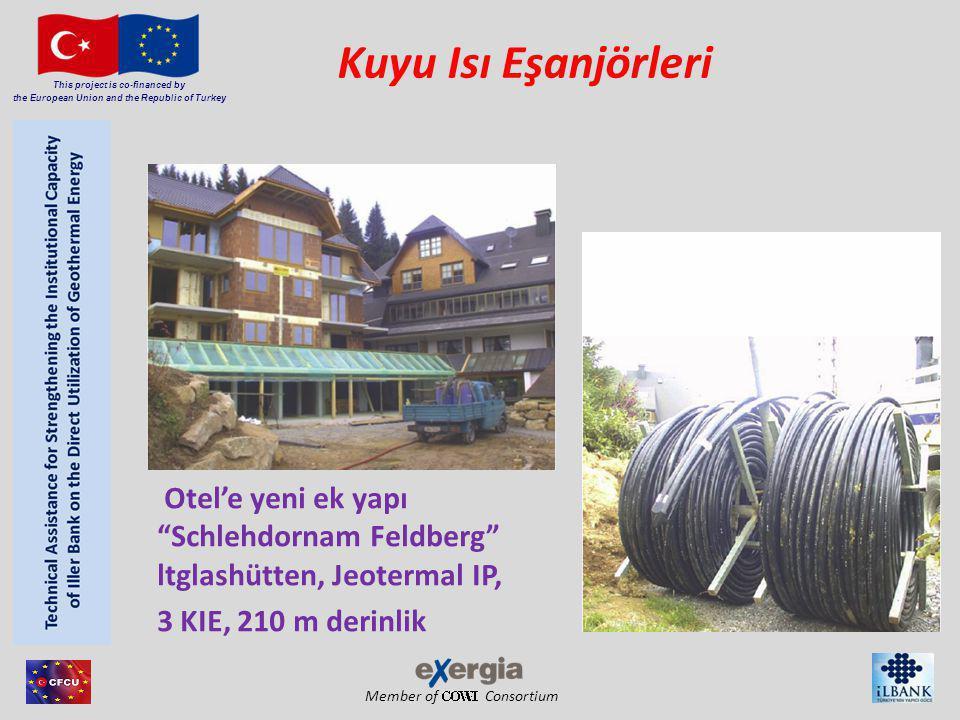 Member of Consortium This project is co-financed by the European Union and the Republic of Turkey KIE tesisi tasarımı Tepki Testi Karşılaştırma Çalıştayı- Mol, Ekim.
