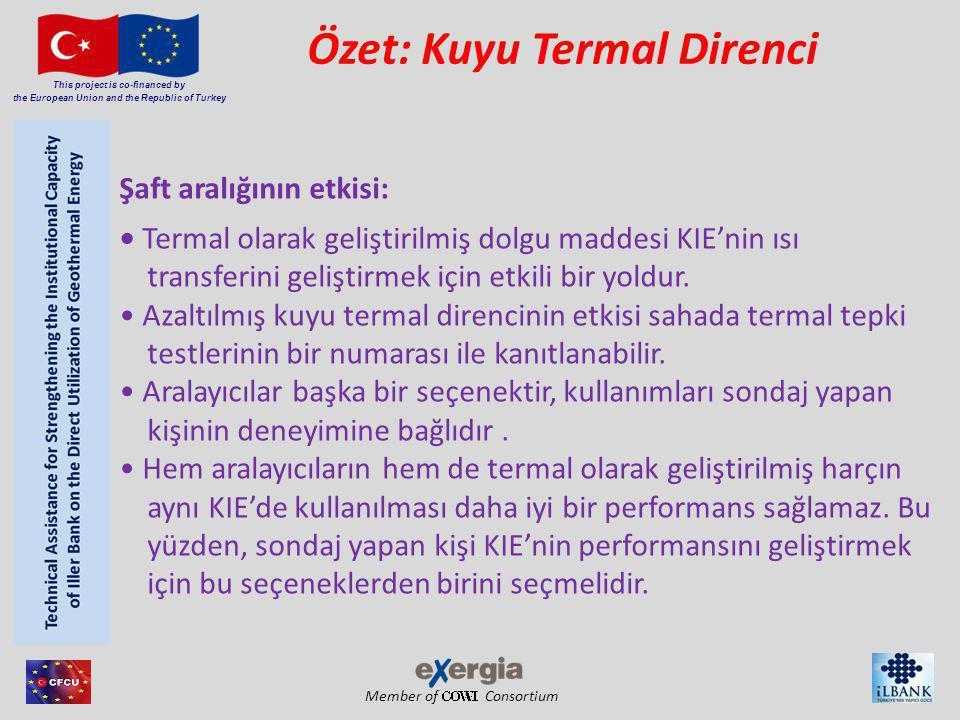 Member of Consortium This project is co-financed by the European Union and the Republic of Turkey Özet: Kuyu Termal Direnci Şaft aralığının etkisi: • Termal olarak geliştirilmiş dolgu maddesi KIE'nin ısı transferini geliştirmek için etkili bir yoldur.