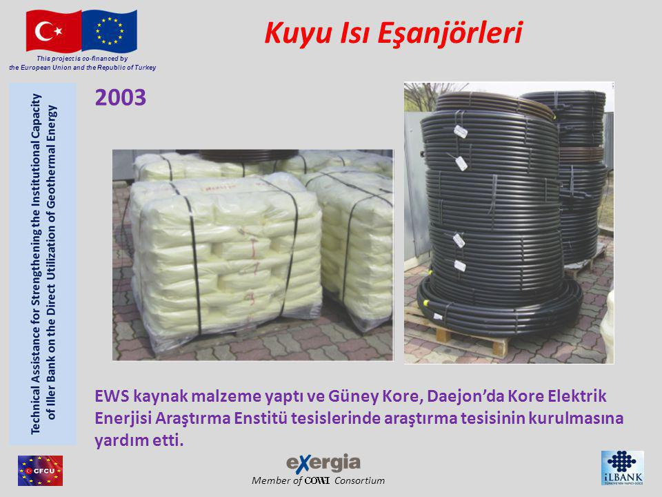 Member of Consortium This project is co-financed by the European Union and the Republic of Turkey 2003 EWS kaynak malzeme yaptı ve Güney Kore, Daejon'