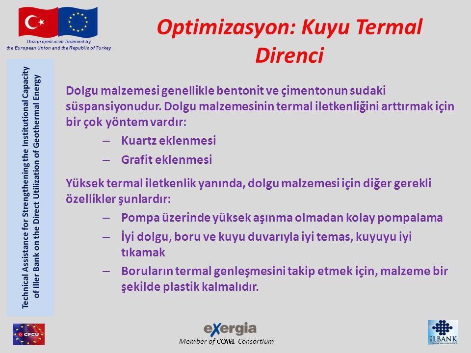 Member of Consortium This project is co-financed by the European Union and the Republic of Turkey KIE tesisi tasarımı Q = B ısısı Q = A ısısı – (Q1 + Q2) Q= (Qh + Qp) – (Q1 + Q2)  Q1 (ortam havası <= ile değişimi)  Q2(ortam havası <= ile değişimi) B ısısı A) Zemine ısı enjeksiyonlu sistem Tepki Testi Rehberinin taslağından bir grafik, bir çalıştaydaki müzakerede basılmıştır, Lozan, sonbahar 2011