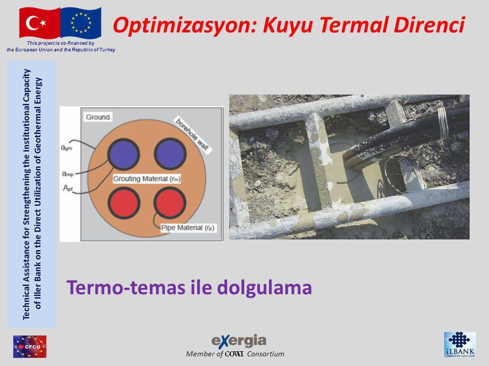 Member of Consortium This project is co-financed by the European Union and the Republic of Turkey Termal harç etkisi r b için veriler, değişik dolgulama malzemeleri için (150 mm kuyu çapı, 70 mm şaft aralıklı U-boru, 32 mm boru çapı ile hesaplanan) Optimizasyon: Kuyu Termal Direnci KIE çeşidiλ harçrb tekli-U, PE 0.8 W/m/k0.196 K/(W/m) 1.6 W/m/k0.112 K/(W/m) çiftli-U, PE 0.8 W/m/k0.134 K/(W/m) 1.6 W/m/k0.075 K/(W/m)