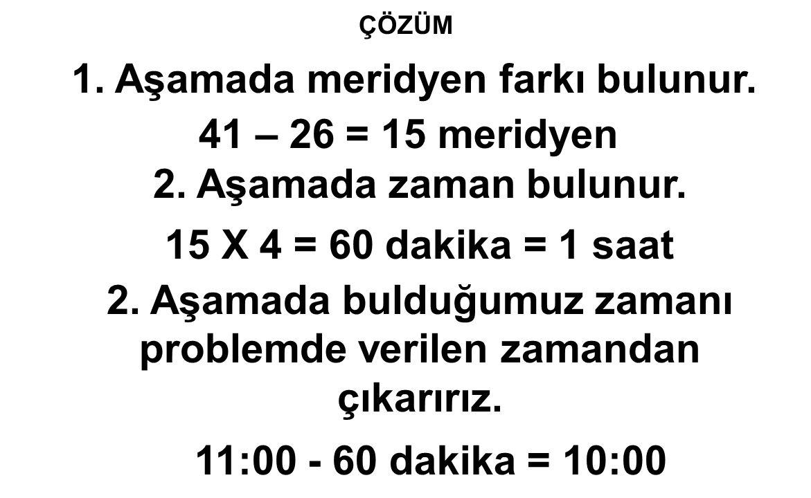 ÇÖZÜM 1. Aşamada meridyen farkı bulunur. 41 – 26 = 15 meridyen 2. Aşamada zaman bulunur. 15 X 4 = 60 dakika = 1 saat 2. Aşamada bulduğumuz zamanı prob