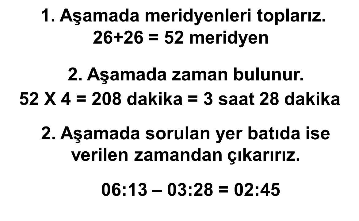 1. Aşamada meridyenleri toplarız. 26+26 = 52 meridyen 2. Aşamada zaman bulunur. 52 X 4 = 208 dakika = 3 saat 28 dakika 2. Aşamada sorulan yer batıda i