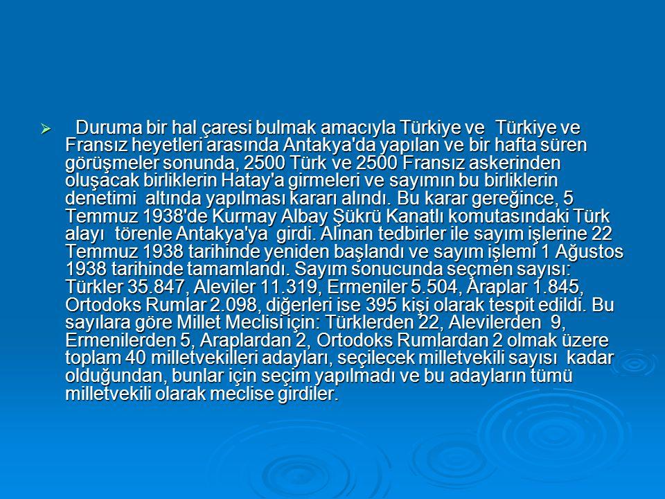  Duruma bir hal çaresi bulmak amacıyla Türkiye ve Türkiye ve Fransız heyetleri arasında Antakya'da yapılan ve bir hafta süren görüşmeler sonunda, 250