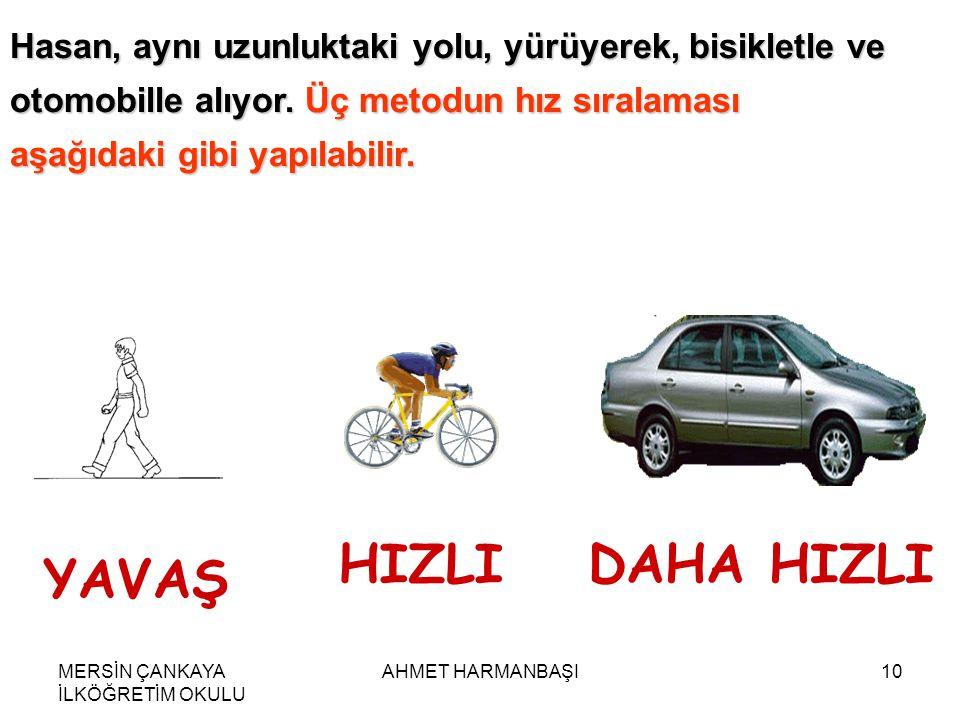 MERSİN ÇANKAYA İLKÖĞRETİM OKULU AHMET HARMANBAŞI10 YAVAŞ DAHA HIZLI HIZLI Hasan, aynı uzunluktaki yolu, yürüyerek, bisikletle ve otomobille alıyor.