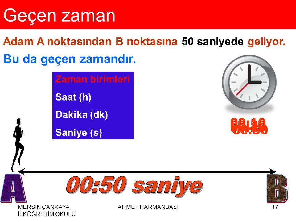 MERSİN ÇANKAYA İLKÖĞRETİM OKULU AHMET HARMANBAŞI17 Geçen zaman Adam A noktasından B noktasına 50 saniyede geliyor.