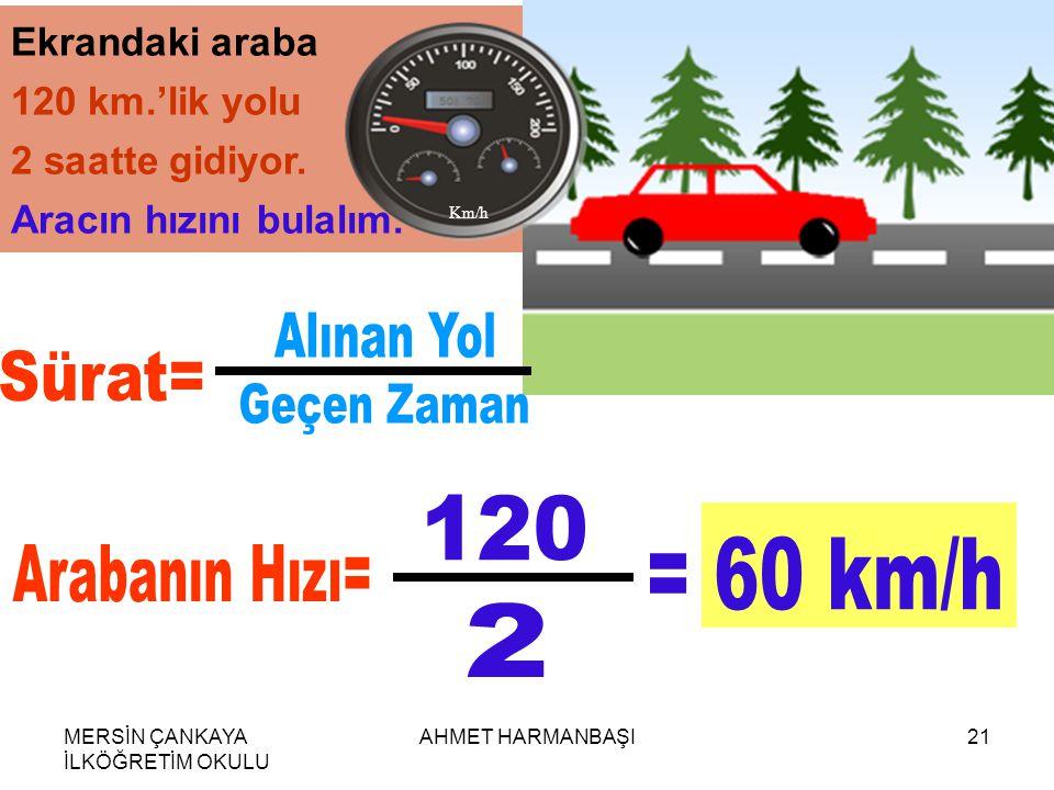 MERSİN ÇANKAYA İLKÖĞRETİM OKULU AHMET HARMANBAŞI21 Ekrandaki araba 120 km.'lik yolu 2 saatte gidiyor.