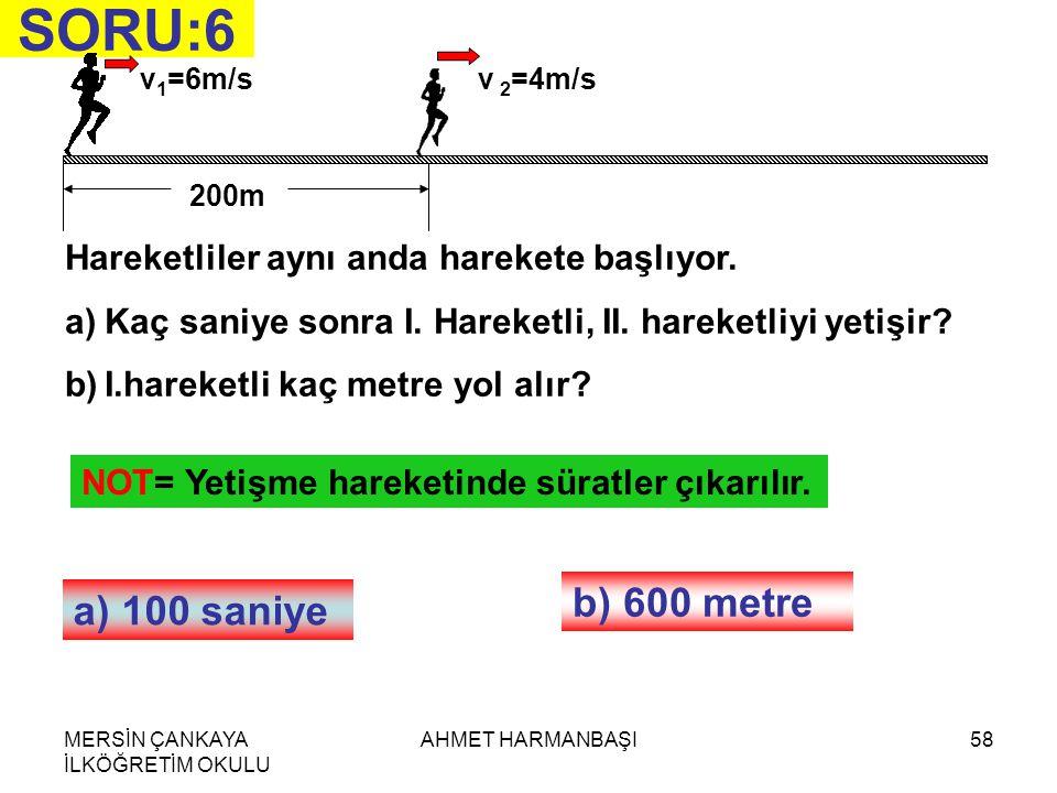 MERSİN ÇANKAYA İLKÖĞRETİM OKULU AHMET HARMANBAŞI58 SORU:6 v 1 =6m/s v 2 =4m/s 200m Hareketliler aynı anda harekete başlıyor.