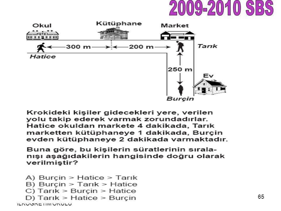 MERSİN ÇANKAYA İLKÖĞRETİM OKULU AHMET HARMANBAŞI65