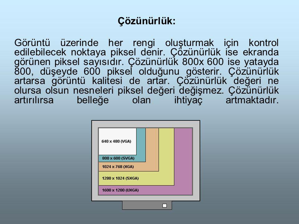 Çözünürlük: Görüntü üzerinde her rengi oluşturmak için kontrol edilebilecek noktaya piksel denir.