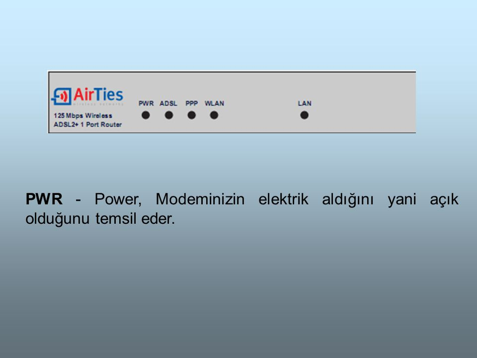 PWR - Power, Modeminizin elektrik aldığını yani açık olduğunu temsil eder.