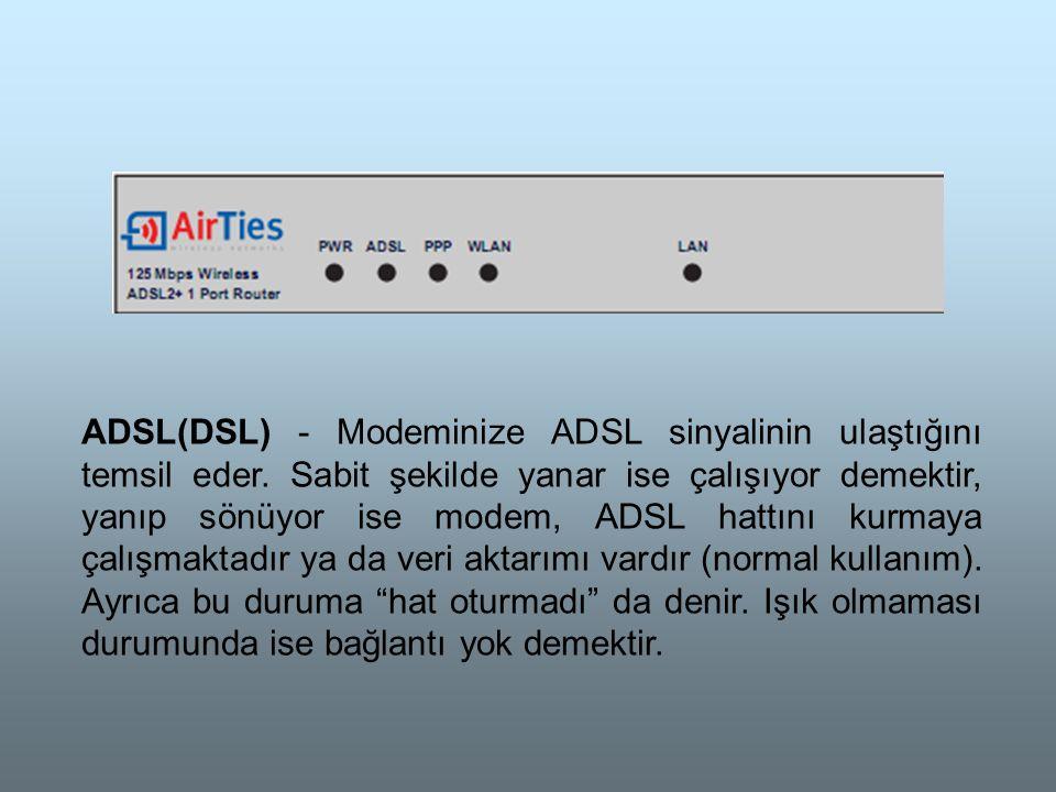 ADSL(DSL) - Modeminize ADSL sinyalinin ulaştığını temsil eder.