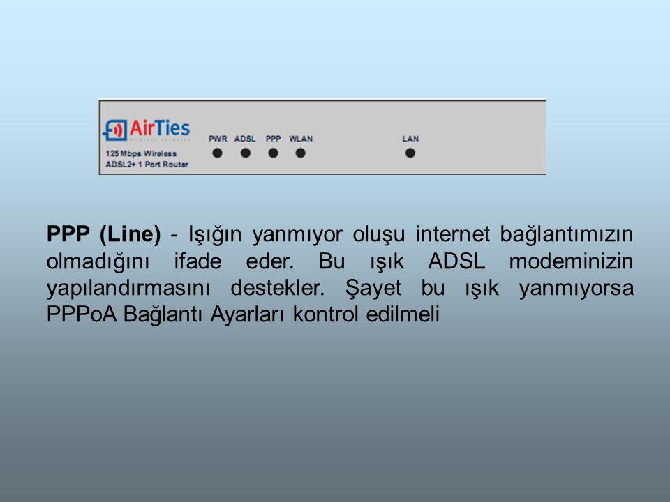PPP (Line) - Işığın yanmıyor oluşu internet bağlantımızın olmadığını ifade eder.
