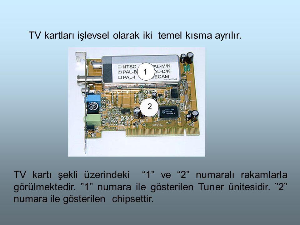 TV kartları işlevsel olarak iki temel kısma ayrılır.