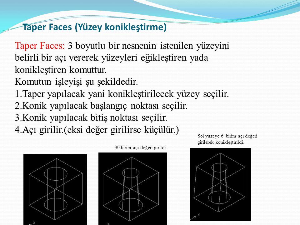 Taper Faces (Yüzey konikleştirme) Taper Faces: 3 boyutlu bir nesnenin istenilen yüzeyini belirli bir açı vererek yüzeyleri eğikleştiren yada konikleşt
