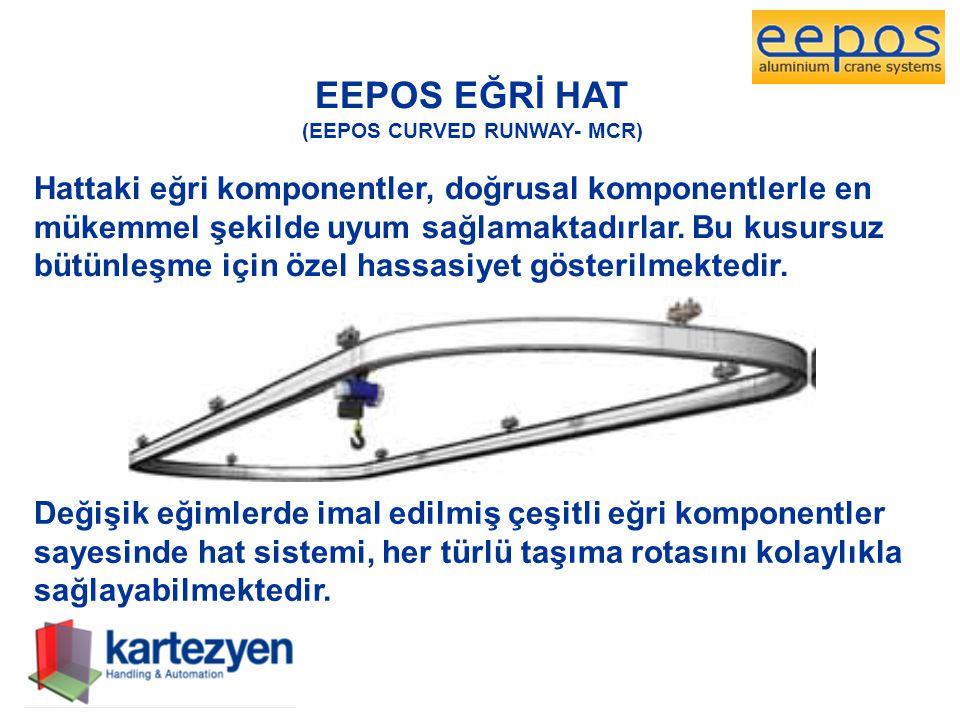 EEPOS EĞRİ HAT (EEPOS CURVED RUNWAY- MCR) Hattaki eğri komponentler, doğrusal komponentlerle en mükemmel şekilde uyum sağlamaktadırlar.