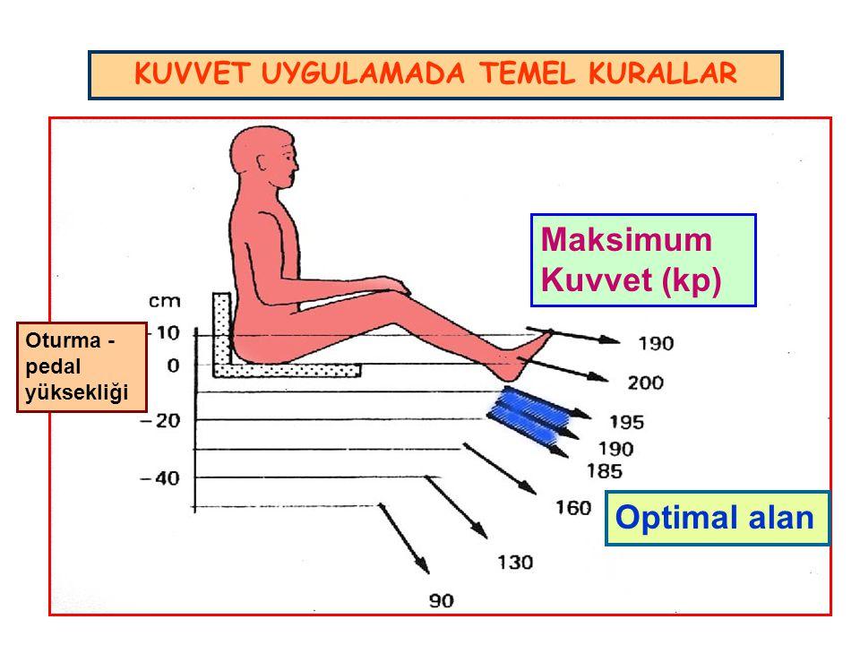 KUVVET UYGULAMADA TEMEL KURALLAR Optimal alan Maksimum Kuvvet (kp) Oturma - pedal yüksekliği